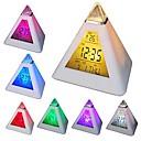 Coway 7 ledde färger skiftande pyramidformad digital väckarklocka kalender termometer natt