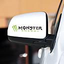 Buy Monster Car Sticker Body Decoration Size:14.5*4.1CM