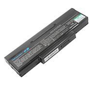 Au A32-F3 Black(BEE990116)(10.8V 6600mAh)