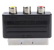 Input Adapter VMC-91