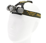 3-Mode Cree XR-E Q5 Zoom LED Headlamp(200LM, 1x18650, Silver)