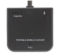 Nueva Negro Portable Cargador de batería de reserva para el HTC Sony Ericsson Blackberry
