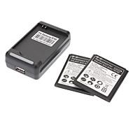 Mur chargeur, 2 batteries pour Samsung Galaxy S3 Mini I8190 (1900mAh)