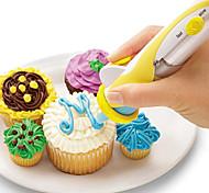 Juegos de decoración de la torta y de la galleta, eléctrico