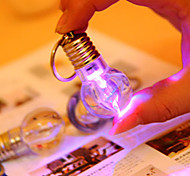 Creativa Transparente Bombilla Vivid Vest-Pocket LED del anillo dominante