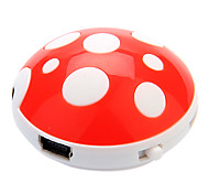 Mushroom Model Mini Cartoon Digital Mp3 Player