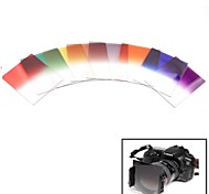 Resin Gradient Lens for Camera