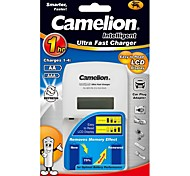 Camelion Ultra Fast Charger for AA/AAA Battery with LCD Display