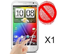 Matte Screen Protector for HTC G21 (1 PCS)