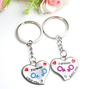 Personalized Engraving  FOREVER LOVE  Metal Couple Keychain