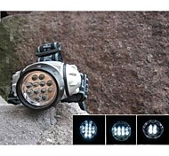 Headlamps LED Mode Lumens Waterproof / Impact Resistant / Emergency Others AAACamping/Hiking/Caving / Everyday Use / Police/Military /