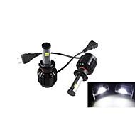 CONQUER®2PCS H7   40W High Brightness High Power CREE LED Headlight Headlamp for Car