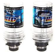 D2C 6000K Xenon Super Vision HID Vehicle Headlamp (Black)