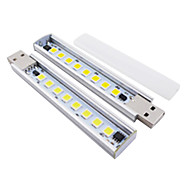 Nicjoy® No.2 2.5W 8*Led5252 Warm White 4200K Usb Port Lamp Night Light (5V)