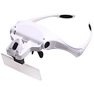 Monocular / Magnifiers/Magnifier Glasses Generic / Headset/Eyewear 1x / 1.5x / 2.0x / 2.5x / 3.5x 85 Normal Plastic