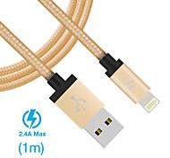 lp IMF rayo certificada 8 pin de sincronización de datos y cable usb cargador para el iphone 6 / 6plus / 5s / 5c / 5 / ipad (color