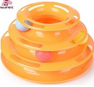 Cat / Dog Pet Toys Interactive Ball Track Disk Yellow Plastic
