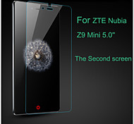 Tempered Glass Screen Protector Film for ZTE Nubia Z9 Mini