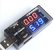 detector usb