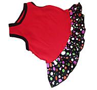 Dog Dress Red Dog Clothes Summer Polka Dots / Hearts Fashion