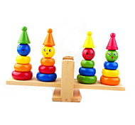 Clown Balance Toy