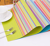 Rainbow PVC Table Mat Table Mat Cup Mat Insulation Pad