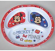 Children Tableware Plate Points