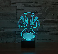 Opera Face Touch Dimming 3D LED Night Light 7Colorful Decoration Atmosphere Lamp Novelty Lighting Christmas Light