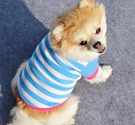 Keep Warm Classic Stripe Patterns Pet Coat