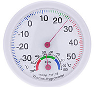 TH108 Induction - Type Pointer Hygrometer