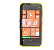Ipush High Transparency Matte LCD Screen Protector for Nokia Lumia 620 (3 Pieces)