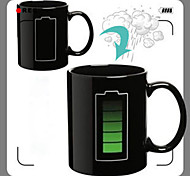 Heat Sensitive Color-changing Drinkware, 280 ml Power Pattern Ceramic Gift Coffee Mug