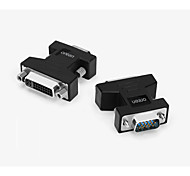 VGA Adapter, VGA to DVI Adapter Male - Female