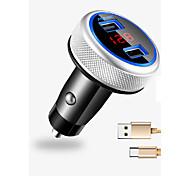 accnic p1 зарядное устройство для заряда аккумулятора multi fuction 2 порта USB 3.2a dc 12v-24v с кабелем типа-c