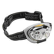 Lights LED Flashlights/Torch / Headlamps LED Lumens 4 Mode - AAA Cycling/Bike Plastic