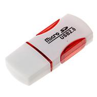Mini USB Muistikortinlukija (vihreä + punainen)