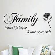 muurstickers muur stickers, familie nam woord te zeggen pvc muurstickers