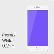 rtako®0.22mm anti-scratch ohut karkaistu lasi näytön suojakalvo iPhone 6