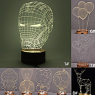 Visual 3D Cartoon Model Mood Atmosphere LED Decoration Table Lamp Cool Warm White Gift Night Light