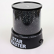 New Hot Romantic LED Starry Night Sky Projector Lamp Kids Gift Star Master light
