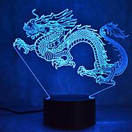 LED éjszakai fény USB fények Éjjeli fény-0.5W-USB