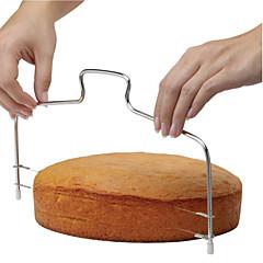 Bagværksredskaber Brød / Kage