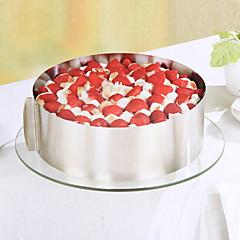 Utensili forno e pasticceria Pane / Torta