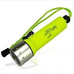 Eclairage de Vélo / bicyclette - / Cree Q5 Cyclisme Transport Facile Autre 50 Lumens USB Cyclisme-Eclairage