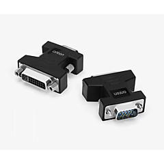 VGA Adapter, VGA to DVI Adapter Papa - Mama
