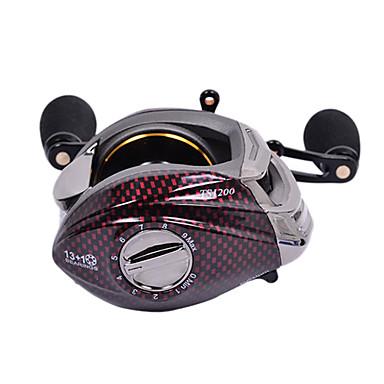 TS1200 Left Handle 13+1 Ball Bearing Red Fishing Reel