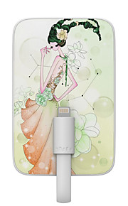 OUNUO 3200mAh Exquisite Craft Aries Beauty Pattern 7mm Thickness External Battery with Built-in 8-Pin Cable
