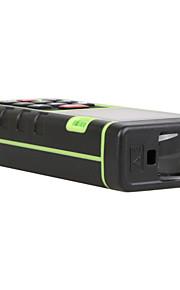 RZ-E40II 40m/131ft Mini Handheld Digital Laser Distance Meter Rangefinder Measure Area