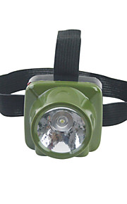 Outdoor Sports Portable Emergency Rechargeable Waterproof Headlight