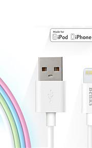 USB 2.0 Flat TPE Kabel 100cm